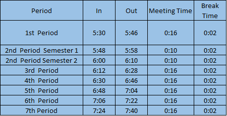 Bell Schedule Middle School