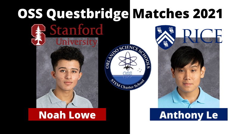 OSS Questbridge Matches2021