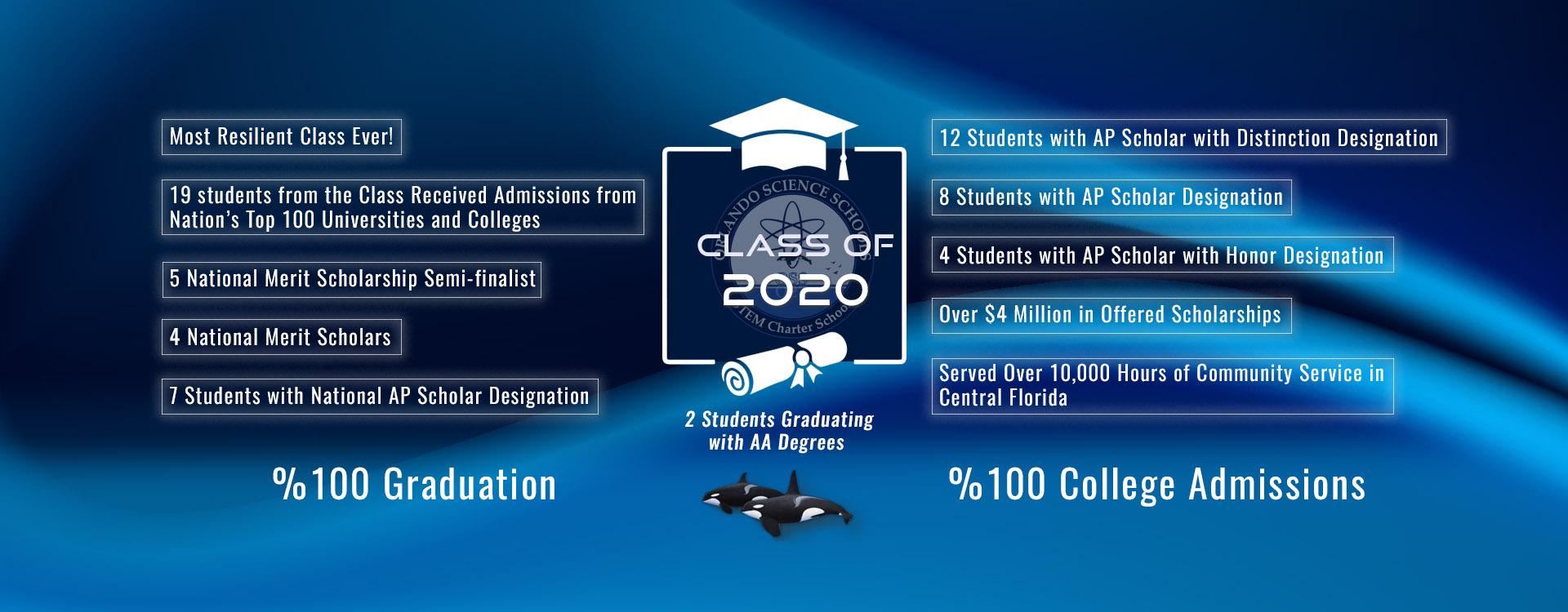 ossh-classof2020